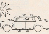 HOW DOES HEAT GET INSIDE A VEHICLE