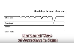 Best Scratch Remover Repair Kits for Cars 2016